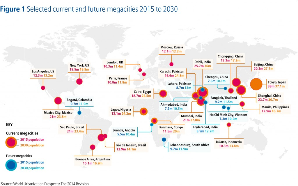 Selected current and future megacities EN