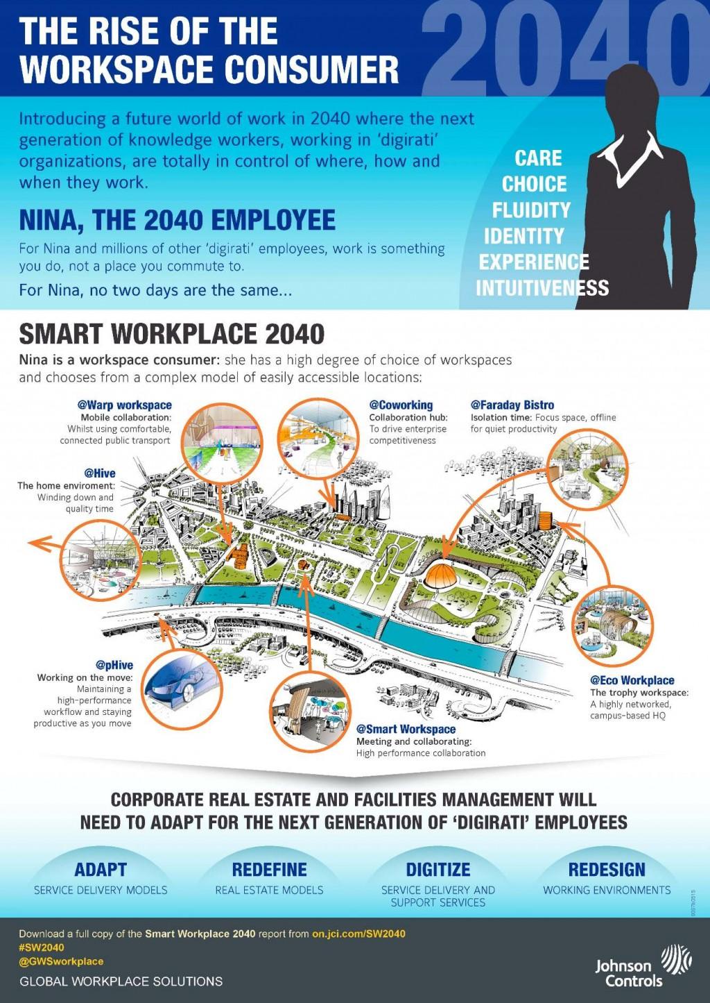 Workspace-Consumer-SW2040